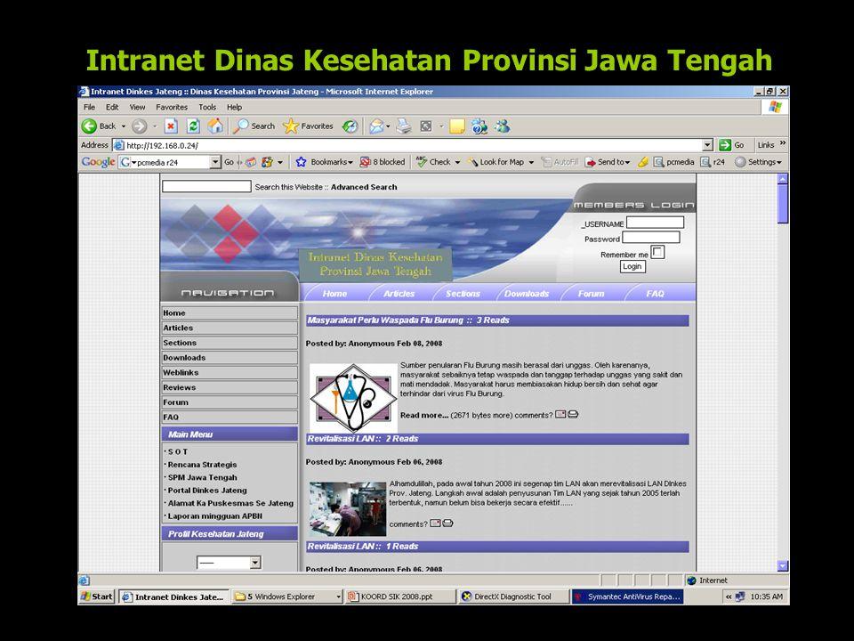 Intranet Dinas Kesehatan Provinsi Jawa Tengah