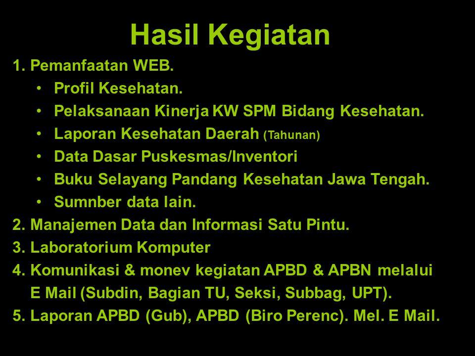 Hasil Kegiatan 1.Pemanfaatan WEB.Profil Kesehatan.