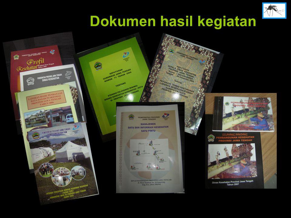 Dokumen hasil kegiatan
