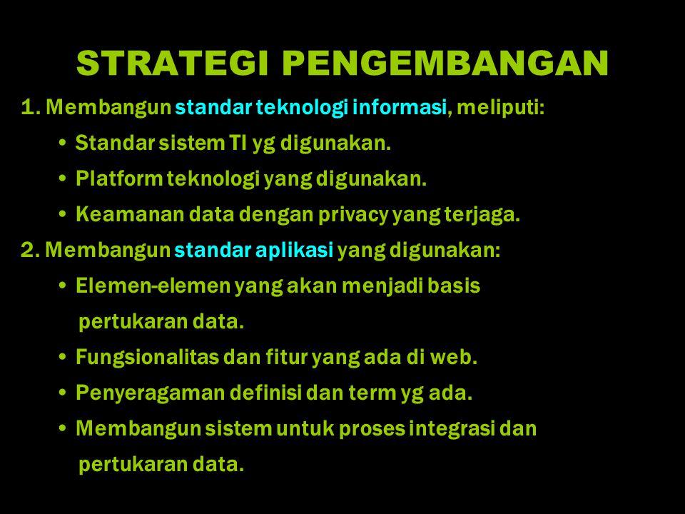 STRATEGI PENGEMBANGAN 1.