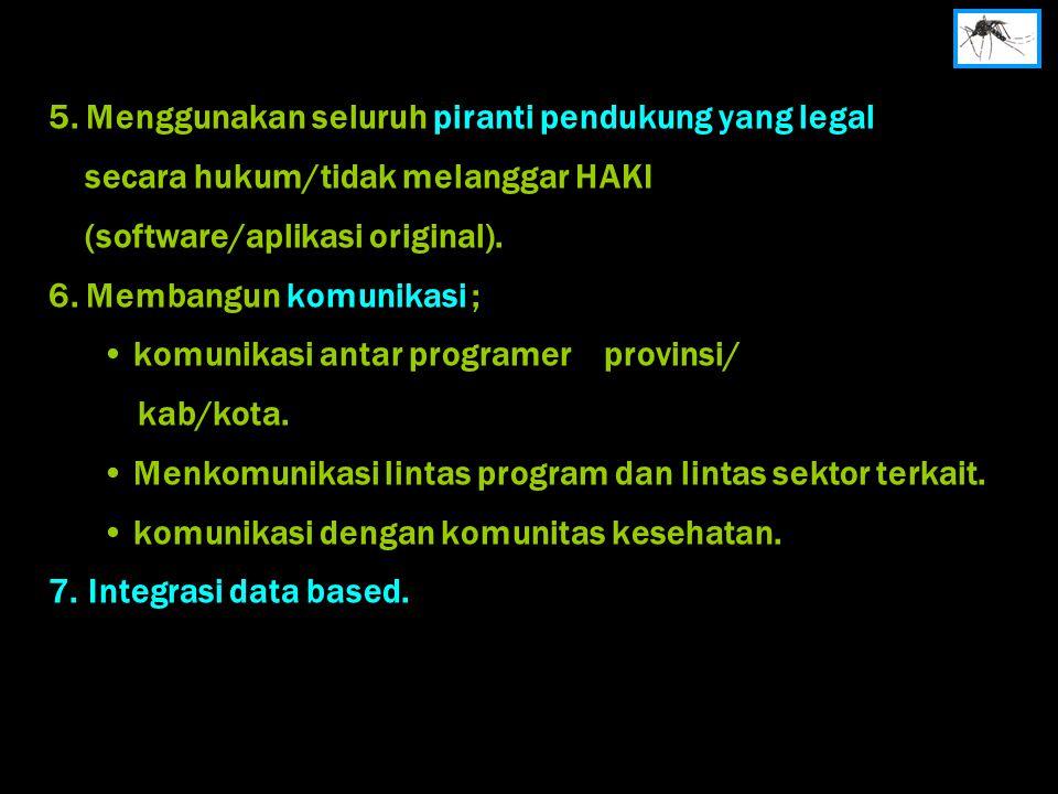 5. Menggunakan seluruh piranti pendukung yang legal secara hukum/tidak melanggar HAKI (software/aplikasi original). 6. Membangun komunikasi ; komunika