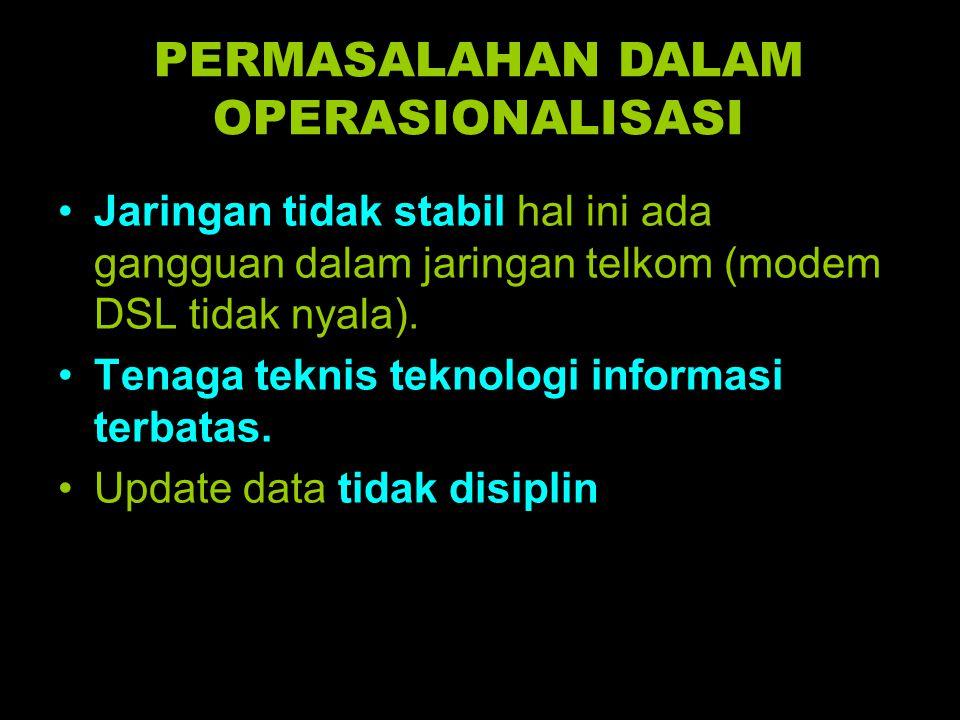 Jaringan tidak stabil hal ini ada gangguan dalam jaringan telkom (modem DSL tidak nyala).