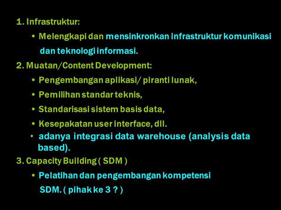 1.Infrastruktur: Melengkapi dan mensinkronkan infrastruktur komunikasi dan teknologi informasi.