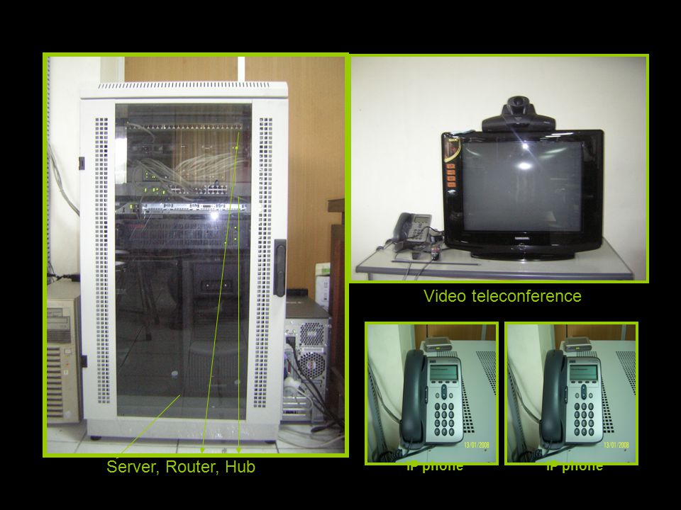 IP phone Video teleconference Server, Router, Hub