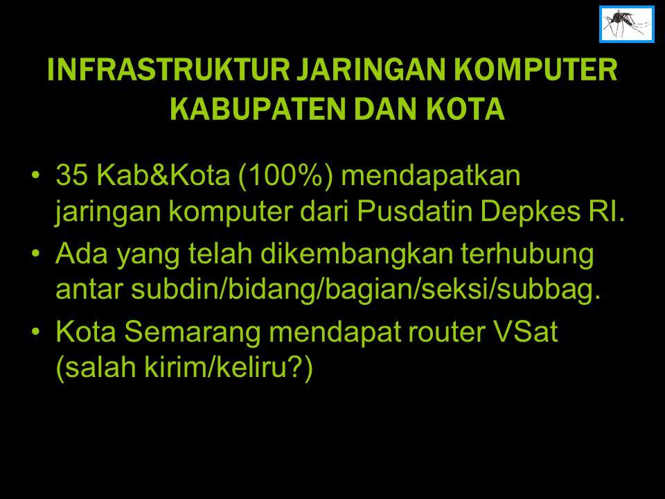INFRASTRUKTUR JARINGAN KOMPUTER KABUPATEN DAN KOTA 35 Kab&Kota (100%) mendapatkan jaringan komputer dari Pusdatin Depkes RI.