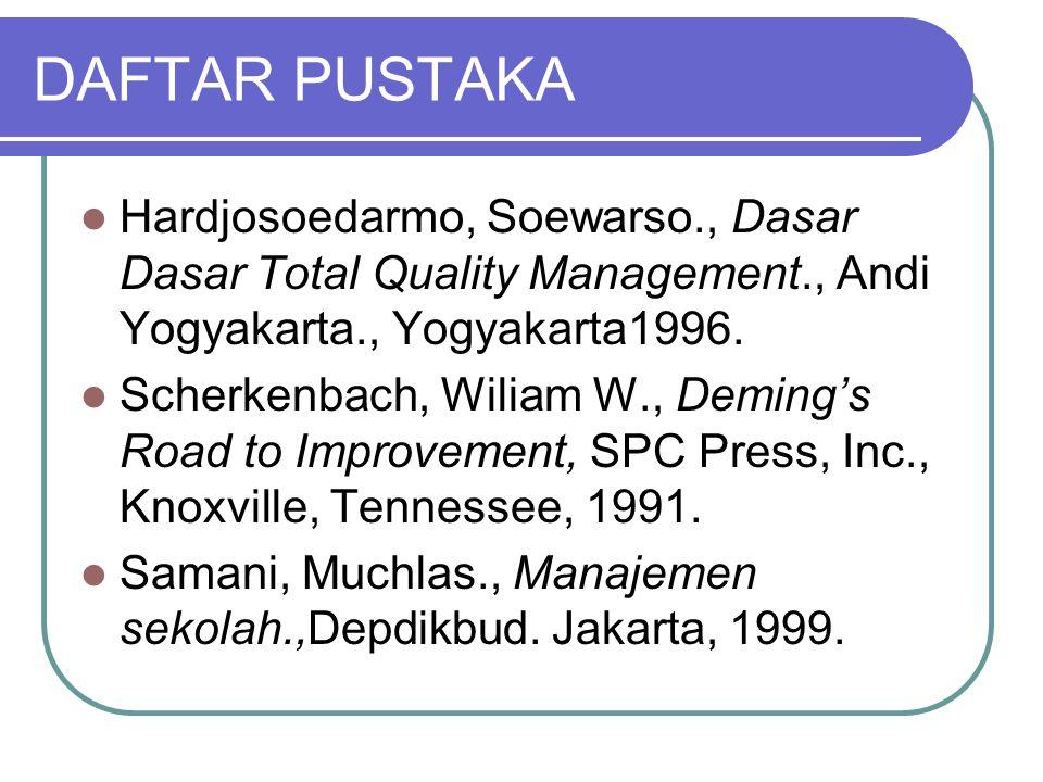 DAFTAR PUSTAKA Hardjosoedarmo, Soewarso., Dasar Dasar Total Quality Management., Andi Yogyakarta., Yogyakarta1996. Scherkenbach, Wiliam W., Deming's R