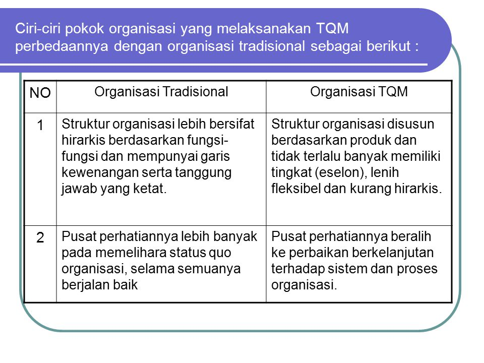 Ciri-ciri pokok organisasi yang melaksanakan TQM perbedaannya dengan organisasi tradisional sebagai berikut : NO Organisasi TradisionalOrganisasi TQM 1 Struktur organisasi lebih bersifat hirarkis berdasarkan fungsi- fungsi dan mempunyai garis kewenangan serta tanggung jawab yang ketat.