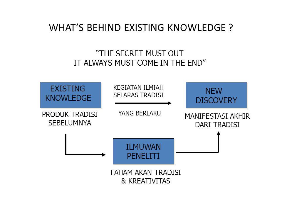 1.6. Batas ILMU ( Science)  Ilmu ( Science) merupakan bagian dari Pengetahuan  Ilmu merupakan pengetahuan yang diperoleh dengan cara tertentu ( meto