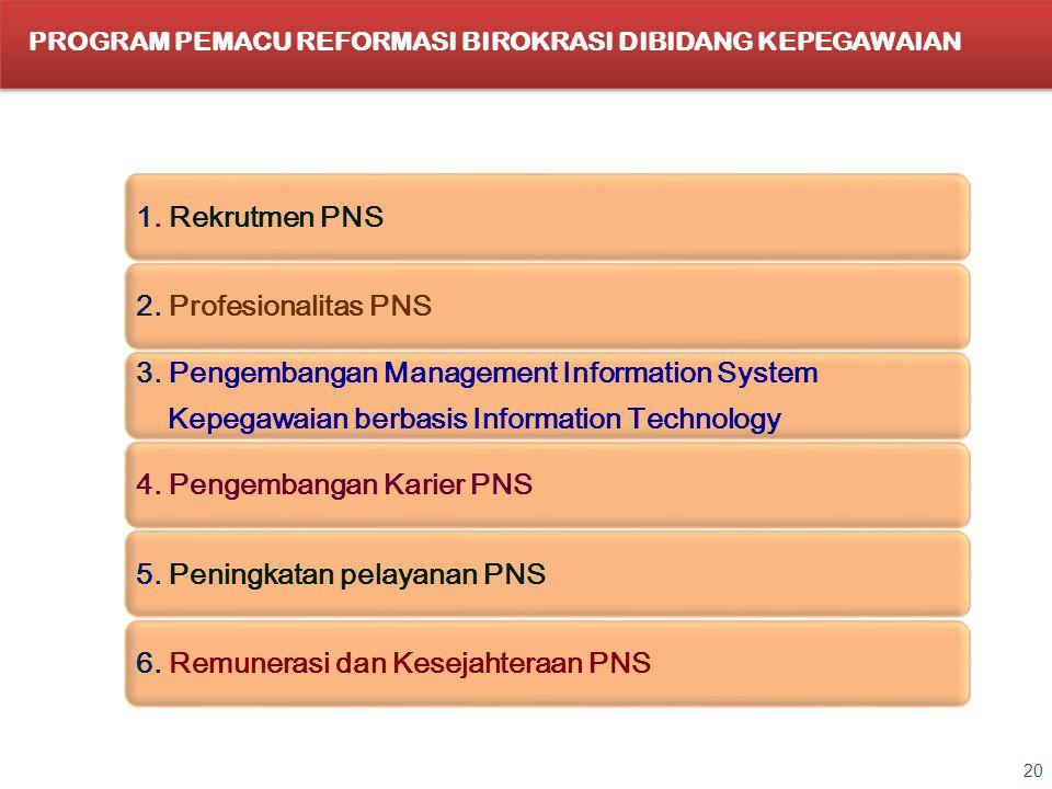 20 PROGRAM PEMACU REFORMASI BIROKRASI DIBIDANG KEPEGAWAIAN 1. Rekrutmen PNS2. Profesionalitas PNS 3. Pengembangan Management Information System Kepega