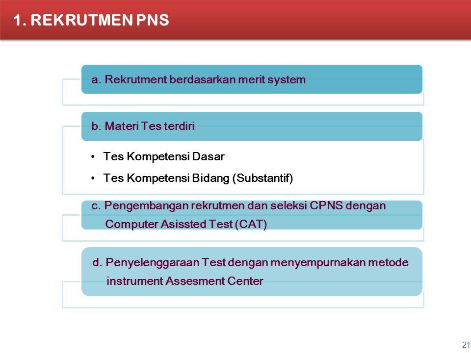 21 1.REKRUTMEN PNS a. Rekrutment berdasarkan merit system Tes Kompetensi Dasar Tes Kompetensi Bidang (Substantif) b. Materi Tes terdiri c. Pengembanga