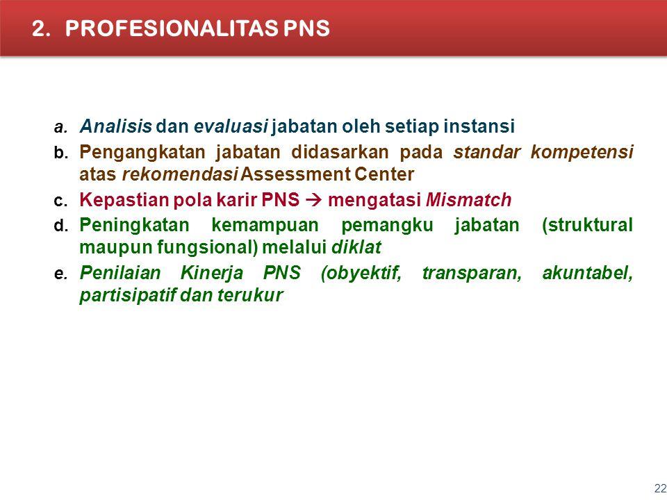a. Analisis dan evaluasi jabatan oleh setiap instansi b. Pengangkatan jabatan didasarkan pada standar kompetensi atas rekomendasi Assessment Center c.