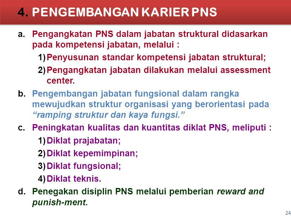 a.Pengangkatan PNS dalam jabatan struktural didasarkan pada kompetensi jabatan, melalui : 1)Penyusunan standar kompetensi jabatan struktural; 2)Pengan