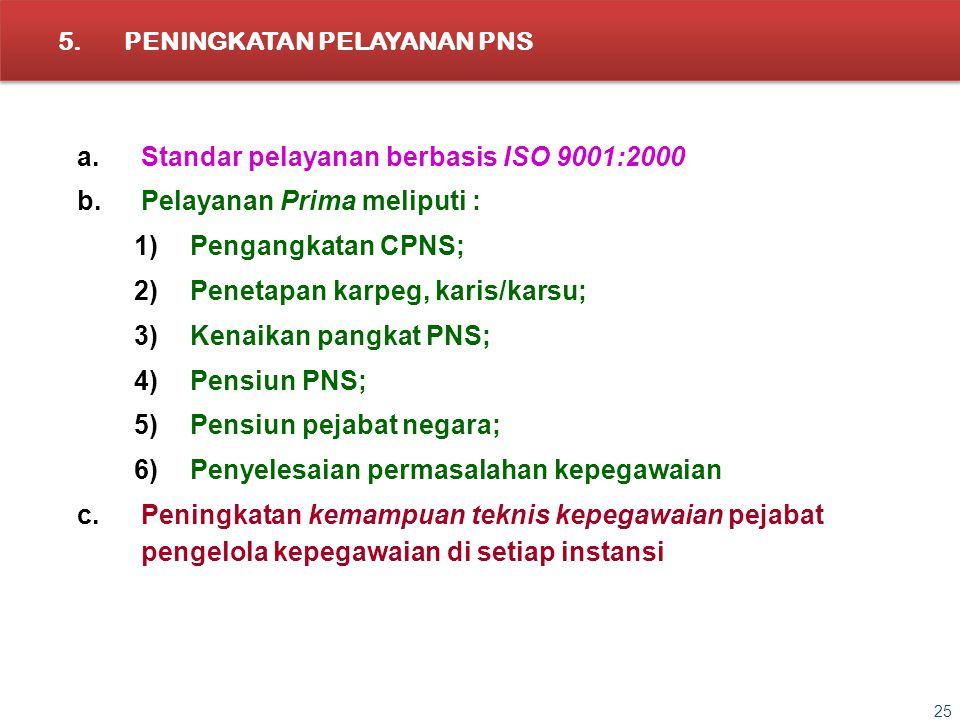 5.PENINGKATAN PELAYANAN PNS 25 a.Standar pelayanan berbasis ISO 9001:2000 b.Pelayanan Prima meliputi : 1)Pengangkatan CPNS; 2)Penetapan karpeg, karis/