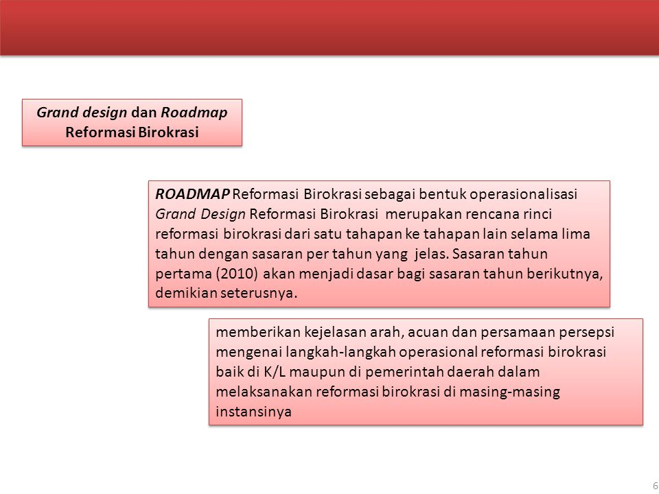 6 Grand design dan Roadmap Reformasi Birokrasi Grand design dan Roadmap Reformasi Birokrasi ROADMAP Reformasi Birokrasi sebagai bentuk operasionalisas