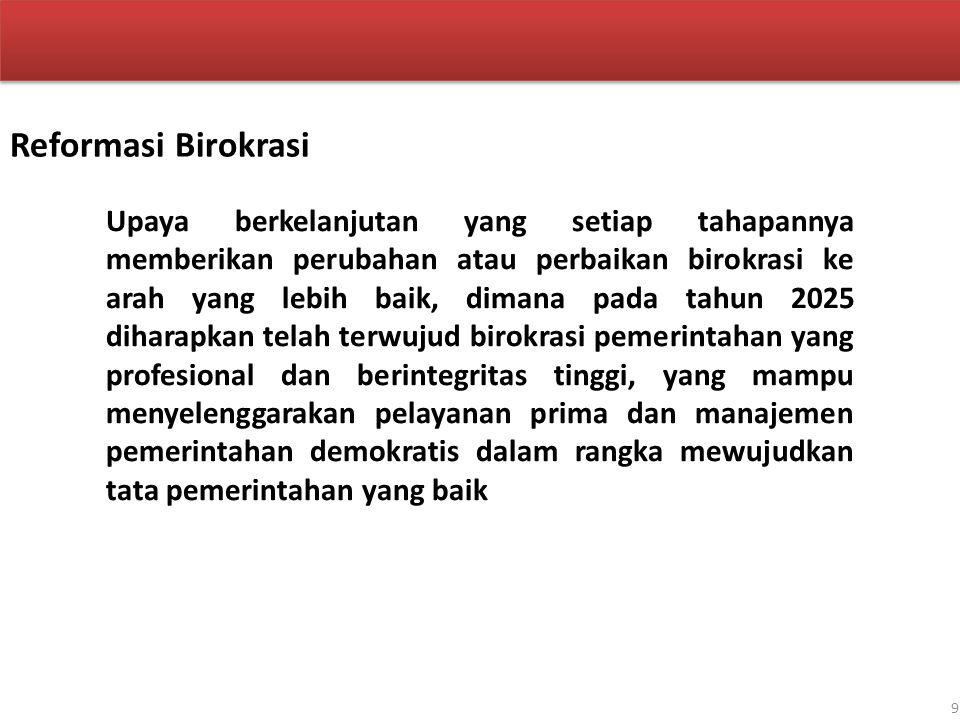 20 PROGRAM PEMACU REFORMASI BIROKRASI DIBIDANG KEPEGAWAIAN 1.