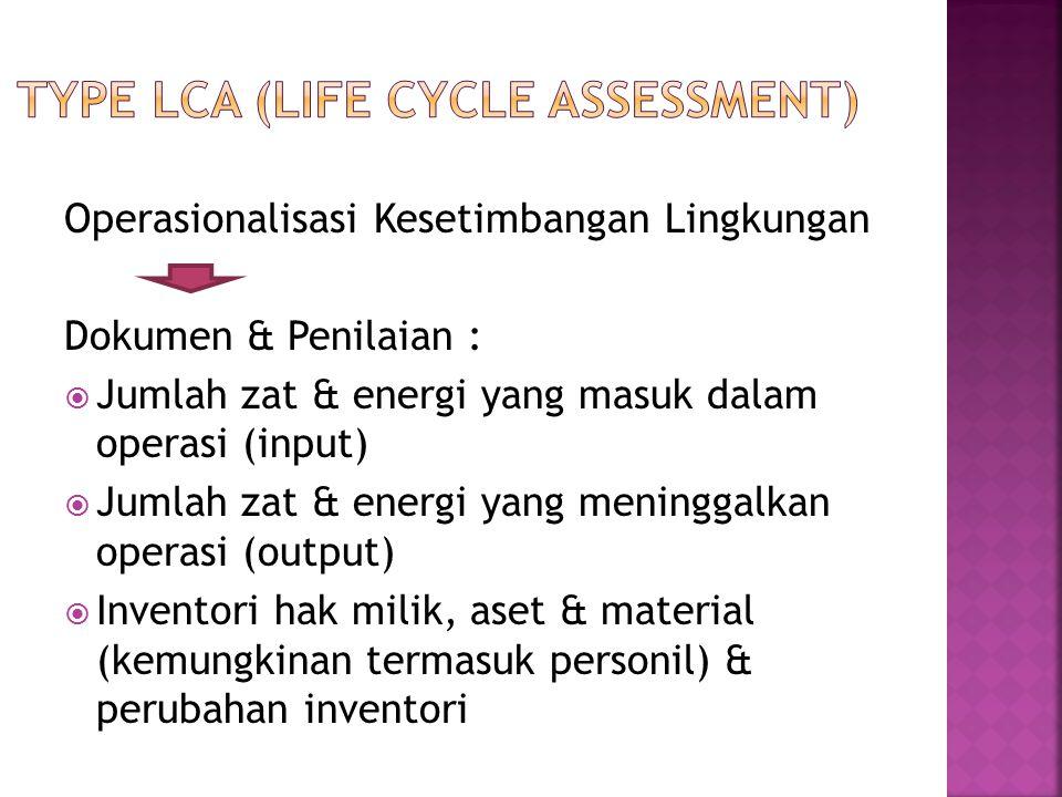Operasionalisasi Kesetimbangan Lingkungan Dokumen & Penilaian :  Jumlah zat & energi yang masuk dalam operasi (input)  Jumlah zat & energi yang meni