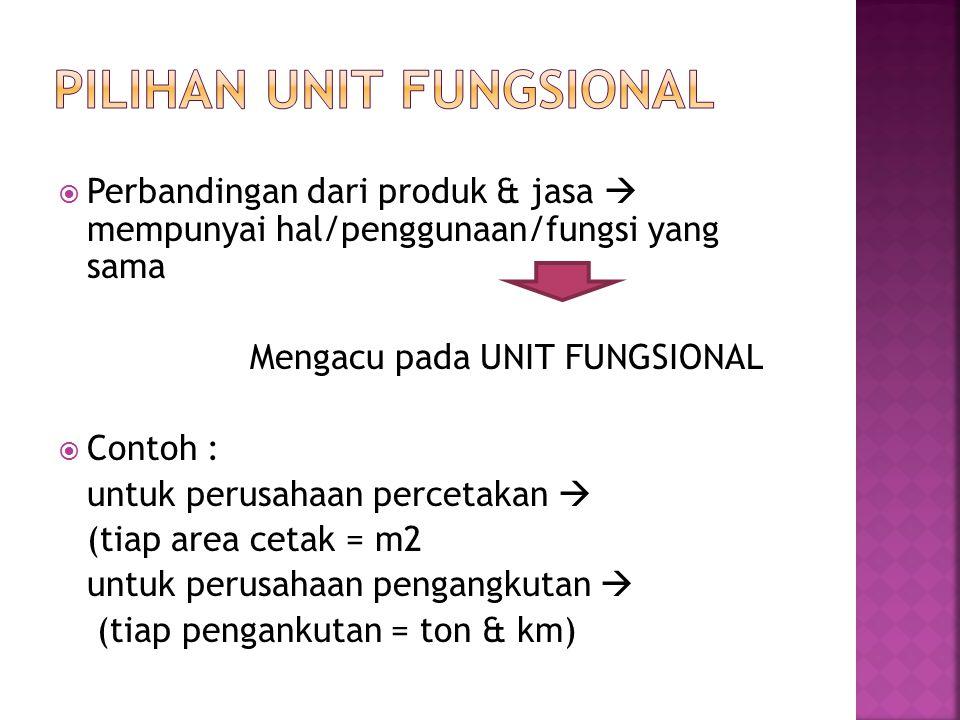  Perbandingan dari produk & jasa  mempunyai hal/penggunaan/fungsi yang sama Mengacu pada UNIT FUNGSIONAL  Contoh : untuk perusahaan percetakan  (t