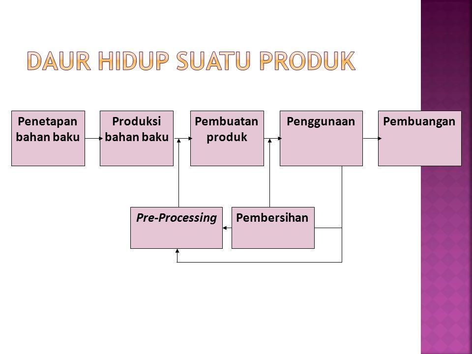 Penetapan bahan baku Produksi bahan baku Pembuatan produk PenggunaanPembuangan Pre-ProcessingPembersihan