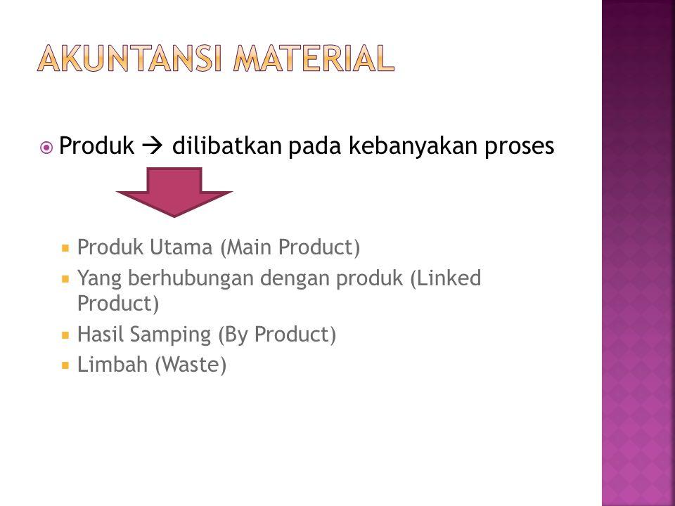  Produk  dilibatkan pada kebanyakan proses  Produk Utama (Main Product)  Yang berhubungan dengan produk (Linked Product)  Hasil Samping (By Produ