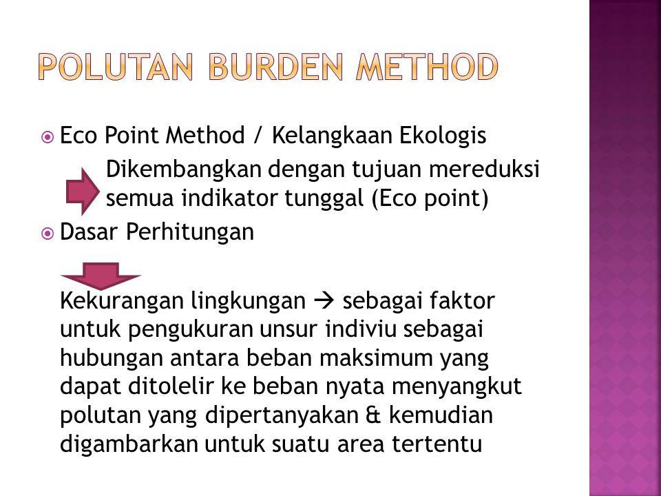  Eco Point Method / Kelangkaan Ekologis Dikembangkan dengan tujuan mereduksi semua indikator tunggal (Eco point)  Dasar Perhitungan Kekurangan lingk