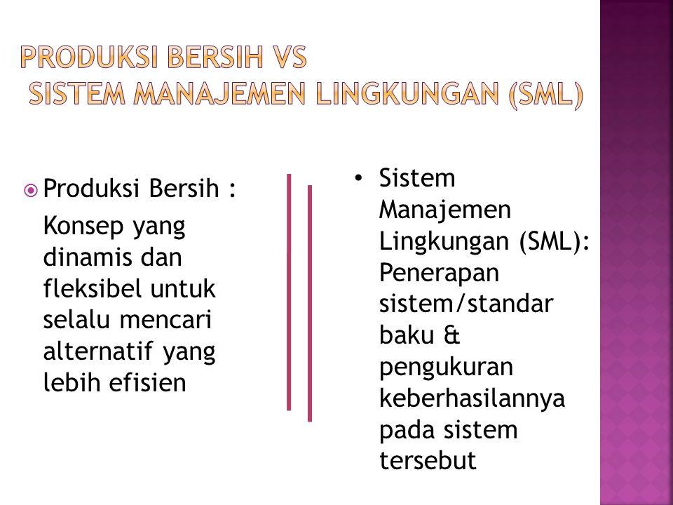  Produksi Bersih : Konsep yang dinamis dan fleksibel untuk selalu mencari alternatif yang lebih efisien Sistem Manajemen Lingkungan (SML): Penerapan