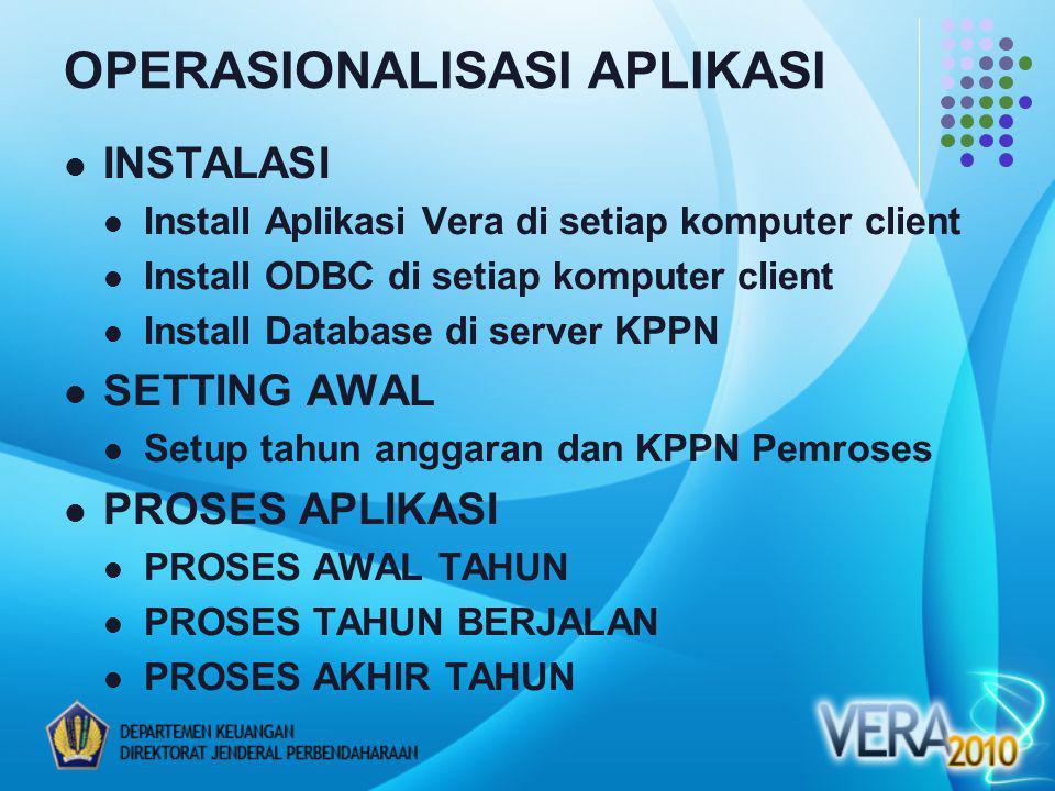 OPERASIONALISASI APLIKASI INSTALASI Install Aplikasi Vera di setiap komputer client Install ODBC di setiap komputer client Install Database di server