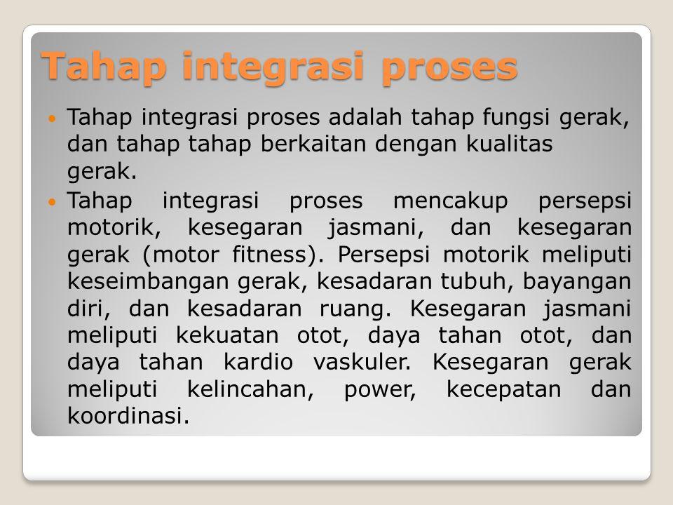 Tahap Dasar Pembangunan Sistem Syaraf Tahap dasar pembangunan system syaraf ini tergantung dari proses operasionalisasi system syaraf dalam menerima masukan atau system sensori syaraf.