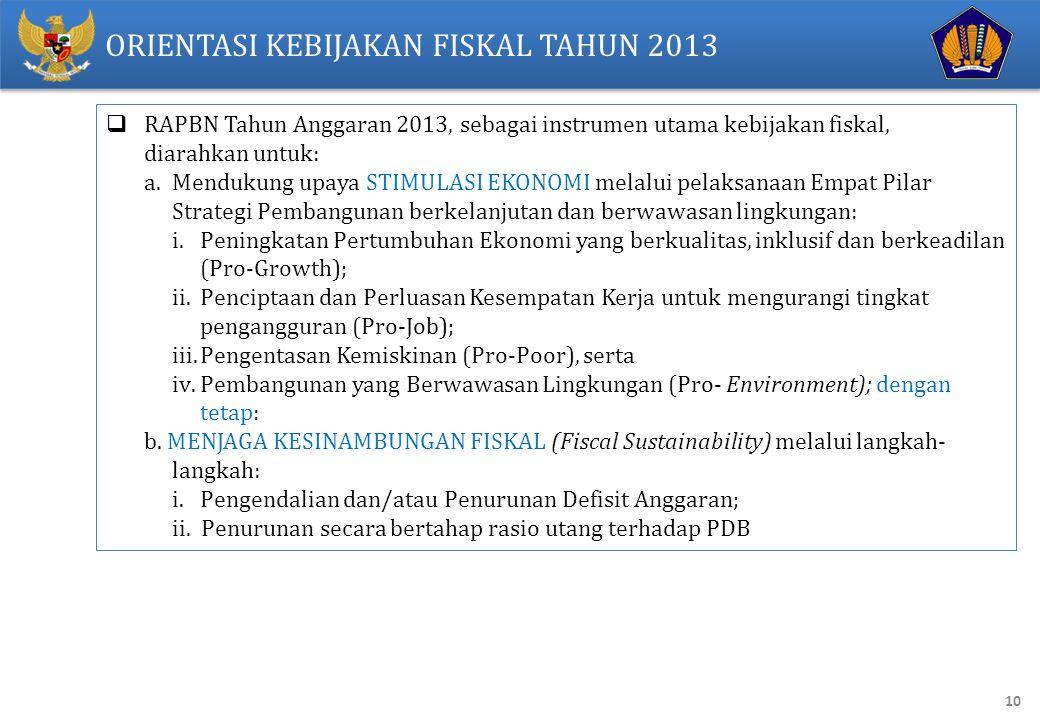 10  RAPBN Tahun Anggaran 2013, sebagai instrumen utama kebijakan fiskal, diarahkan untuk: a.Mendukung upaya STIMULASI EKONOMI melalui pelaksanaan Empat Pilar Strategi Pembangunan berkelanjutan dan berwawasan lingkungan: i.Peningkatan Pertumbuhan Ekonomi yang berkualitas, inklusif dan berkeadilan (Pro-Growth); ii.Penciptaan dan Perluasan Kesempatan Kerja untuk mengurangi tingkat pengangguran (Pro-Job); iii.Pengentasan Kemiskinan (Pro-Poor), serta iv.Pembangunan yang Berwawasan Lingkungan (Pro- Environment); dengan tetap: b.
