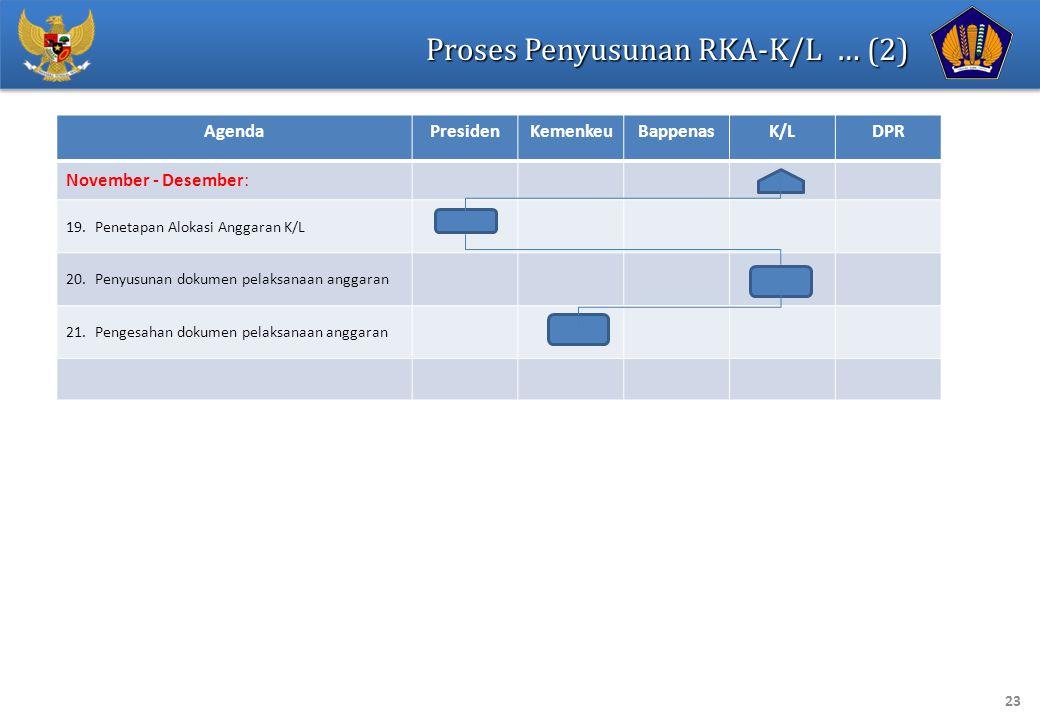 23 Proses Penyusunan RKA-K/L … (2) AgendaPresidenKemenkeuBappenasK/LDPR November - Desember: 19.Penetapan Alokasi Anggaran K/L 20.Penyusunan dokumen pelaksanaan anggaran 21.Pengesahan dokumen pelaksanaan anggaran