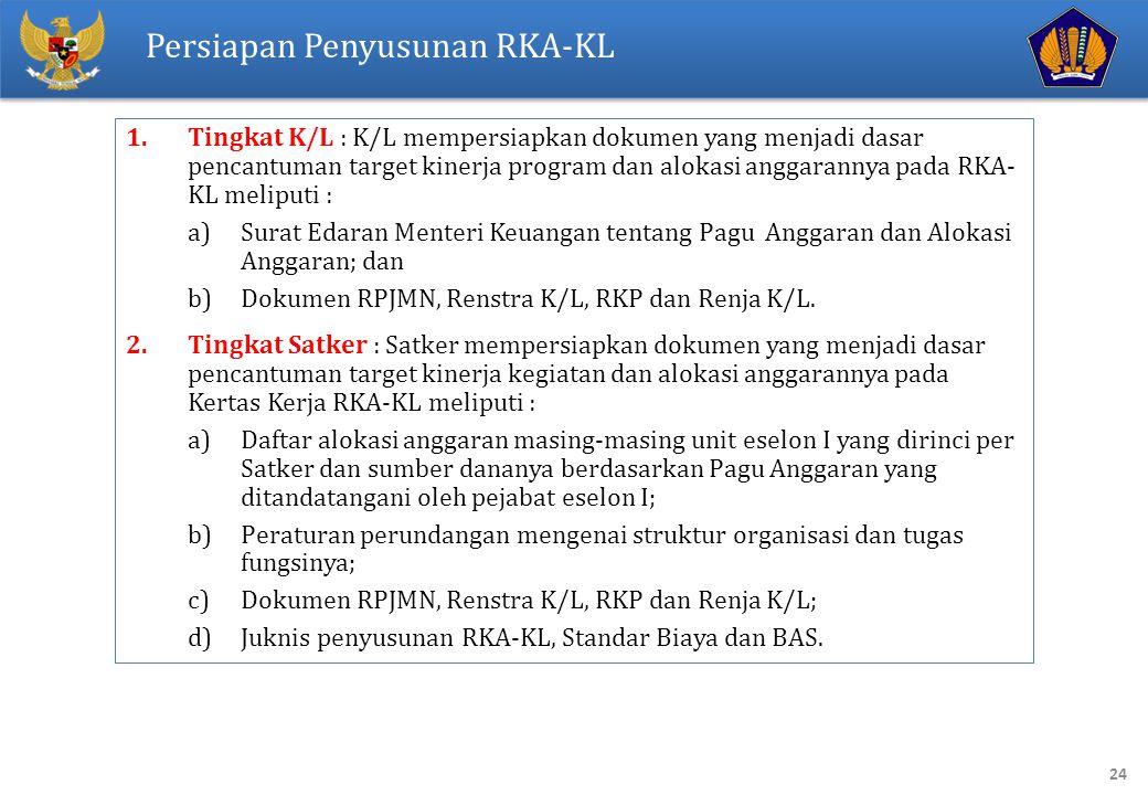 24 Persiapan Penyusunan RKA-KL 1.Tingkat K/L : K/L mempersiapkan dokumen yang menjadi dasar pencantuman target kinerja program dan alokasi anggarannya pada RKA- KL meliputi : a)Surat Edaran Menteri Keuangan tentang Pagu Anggaran dan Alokasi Anggaran; dan b)Dokumen RPJMN, Renstra K/L, RKP dan Renja K/L.