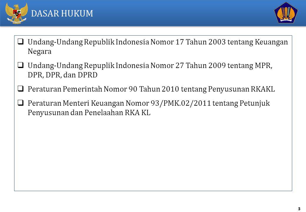 3 DASAR HUKUM  Undang-Undang Republik Indonesia Nomor 17 Tahun 2003 tentang Keuangan Negara  Undang-Undang Repuplik Indonesia Nomor 27 Tahun 2009 tentang MPR, DPR, DPR, dan DPRD  Peraturan Pemerintah Nomor 90 Tahun 2010 tentang Penyusunan RKAKL  Peraturan Menteri Keuangan Nomor 93/PMK.02/2011 tentang Petunjuk Penyusunan dan Penelaahan RKA KL