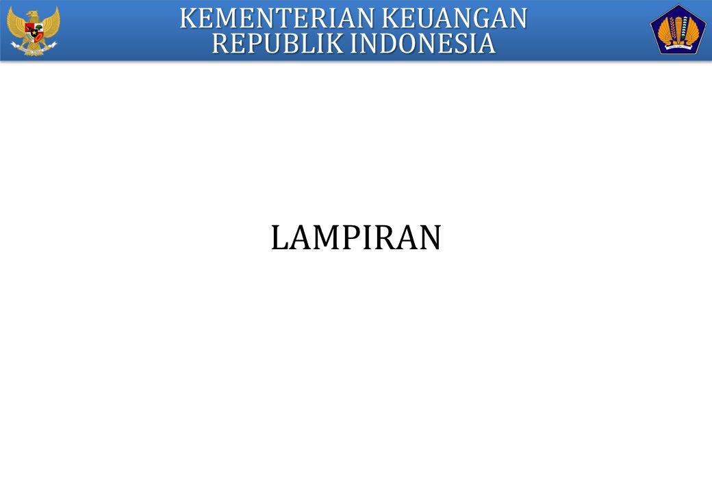 LAMPIRAN KEMENTERIAN KEUANGAN REPUBLIK INDONESIA