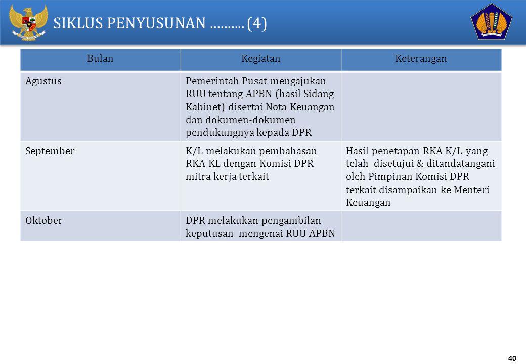 40 SIKLUS PENYUSUNAN.......... (4) BulanKegiatanKeterangan AgustusPemerintah Pusat mengajukan RUU tentang APBN (hasil Sidang Kabinet) disertai Nota Ke