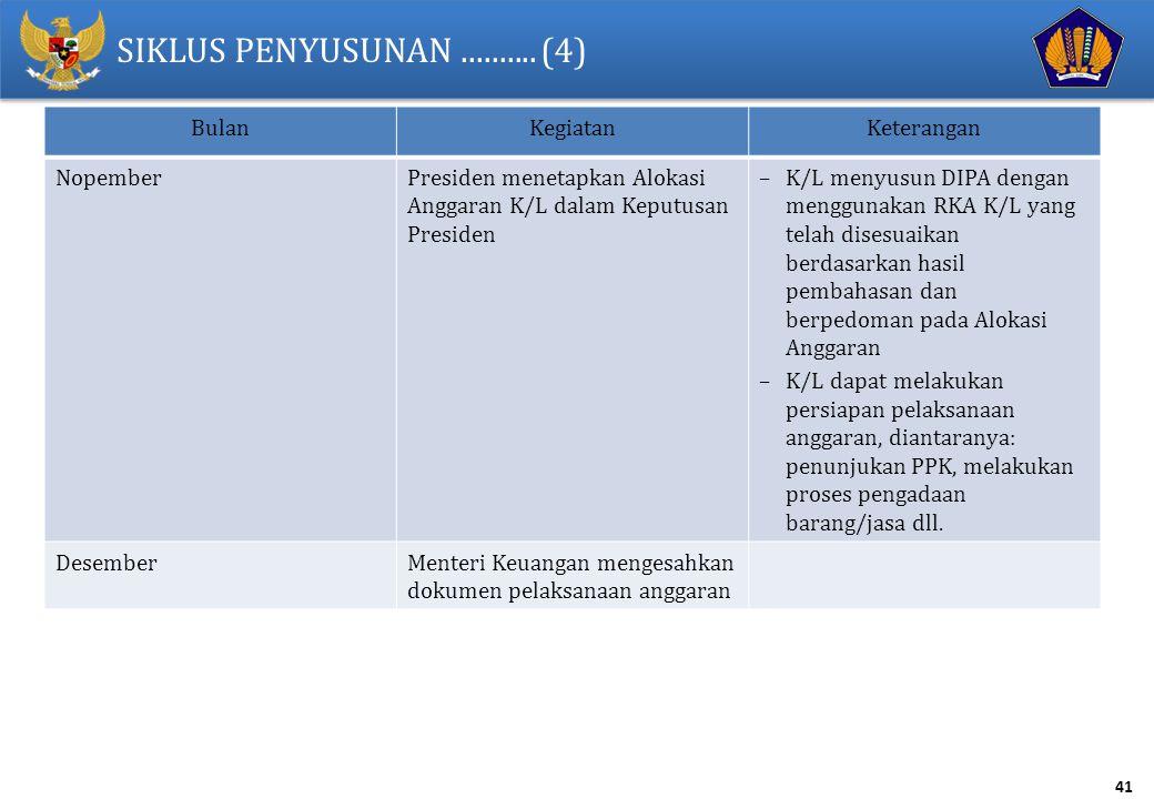 41 SIKLUS PENYUSUNAN.......... (4) BulanKegiatanKeterangan NopemberPresiden menetapkan Alokasi Anggaran K/L dalam Keputusan Presiden –K/L menyusun DIP