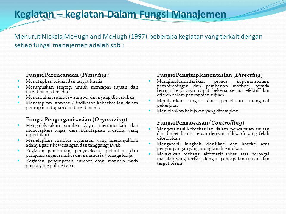 Kegiatan – kegiatan Dalam Fungsi Manajemen Menurut Nickels,McHugh and McHugh (1997) beberapa kegiatan yang terkait dengan setiap fungsi manajemen adal