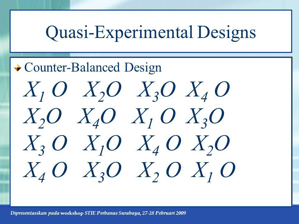 Dipresentasikan pada workshop STIE Perbanas Surabaya, 27-28 Pebruari 2009 Quasi-Experimental Designs Counter-Balanced Design X 1 O X 2 O X 3 O X 4 O X 2 O X 4 O X 1 O X 3 O X 3 O X 1 O X 4 O X 2 O X 4 O X 3 O X 2 O X 1 O