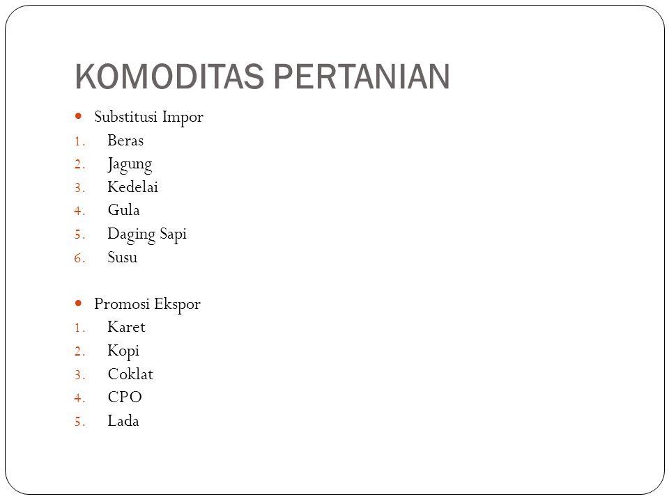 KOMODITAS PERTANIAN Substitusi Impor 1.Beras 2. Jagung 3.