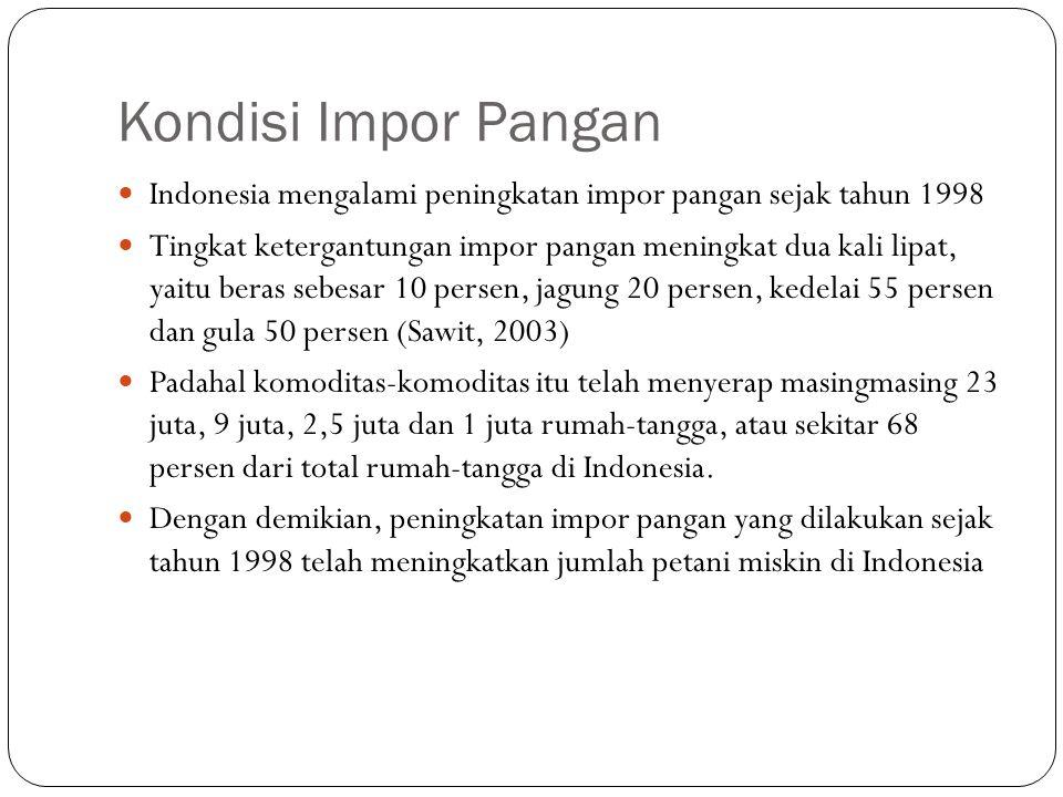 Kondisi Impor Pangan Indonesia mengalami peningkatan impor pangan sejak tahun 1998 Tingkat ketergantungan impor pangan meningkat dua kali lipat, yaitu beras sebesar 10 persen, jagung 20 persen, kedelai 55 persen dan gula 50 persen (Sawit, 2003) Padahal komoditas-komoditas itu telah menyerap masingmasing 23 juta, 9 juta, 2,5 juta dan 1 juta rumah-tangga, atau sekitar 68 persen dari total rumah-tangga di Indonesia.