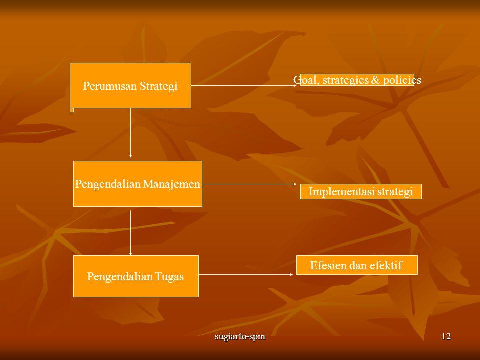 sugiarto-spm12 Perumusan Strategi Pengendalian Manajemen Pengendalian Tugas Goal, strategies & policies Implementasi strategi Efesien dan efektif