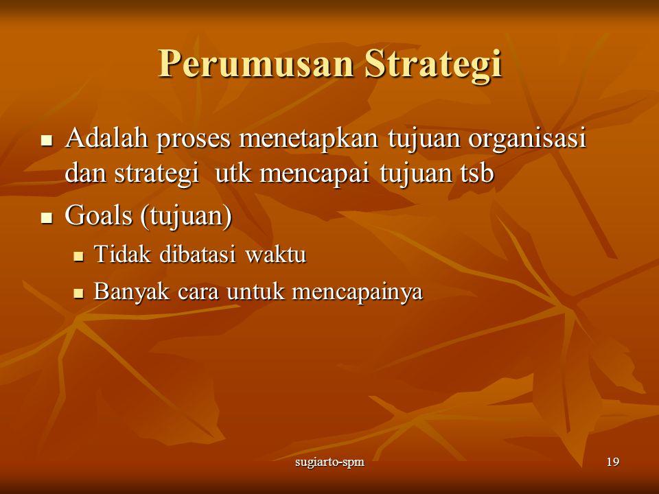 sugiarto-spm19 Perumusan Strategi Adalah proses menetapkan tujuan organisasi dan strategi utk mencapai tujuan tsb Adalah proses menetapkan tujuan orga