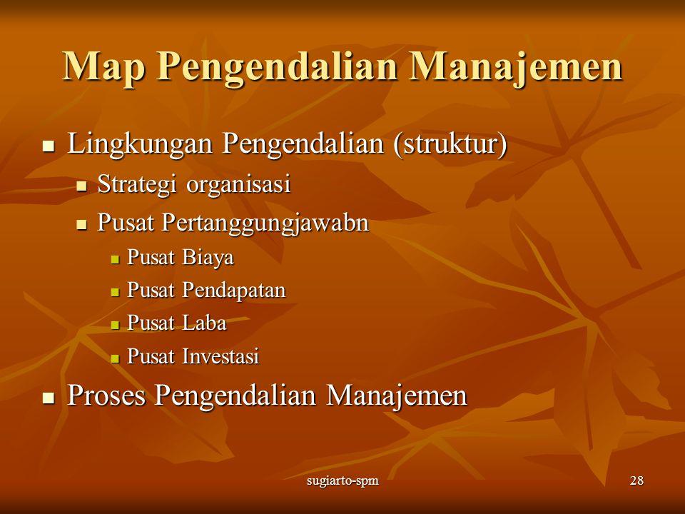 sugiarto-spm28 Map Pengendalian Manajemen Lingkungan Pengendalian (struktur) Lingkungan Pengendalian (struktur) Strategi organisasi Strategi organisas