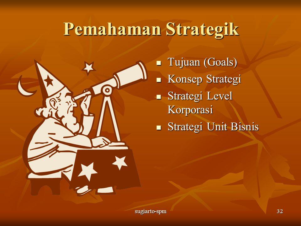 sugiarto-spm32 Pemahaman Strategik Tujuan (Goals) Tujuan (Goals) Konsep Strategi Konsep Strategi Strategi Level Korporasi Strategi Level Korporasi Str