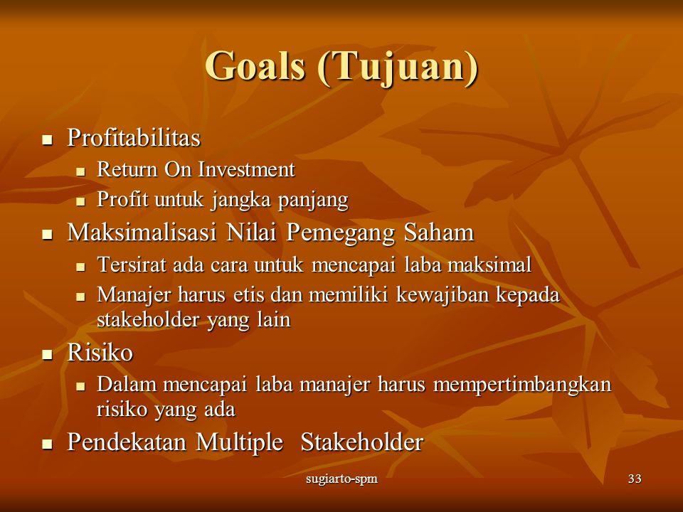 sugiarto-spm33 Goals (Tujuan) Profitabilitas Profitabilitas Return On Investment Return On Investment Profit untuk jangka panjang Profit untuk jangka