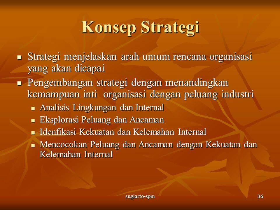 sugiarto-spm36 Konsep Strategi Strategi menjelaskan arah umum rencana organisasi yang akan dicapai Strategi menjelaskan arah umum rencana organisasi y