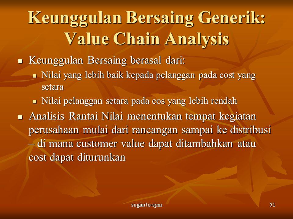 sugiarto-spm51 Keunggulan Bersaing Generik: Value Chain Analysis Keunggulan Bersaing berasal dari: Keunggulan Bersaing berasal dari: Nilai yang lebih