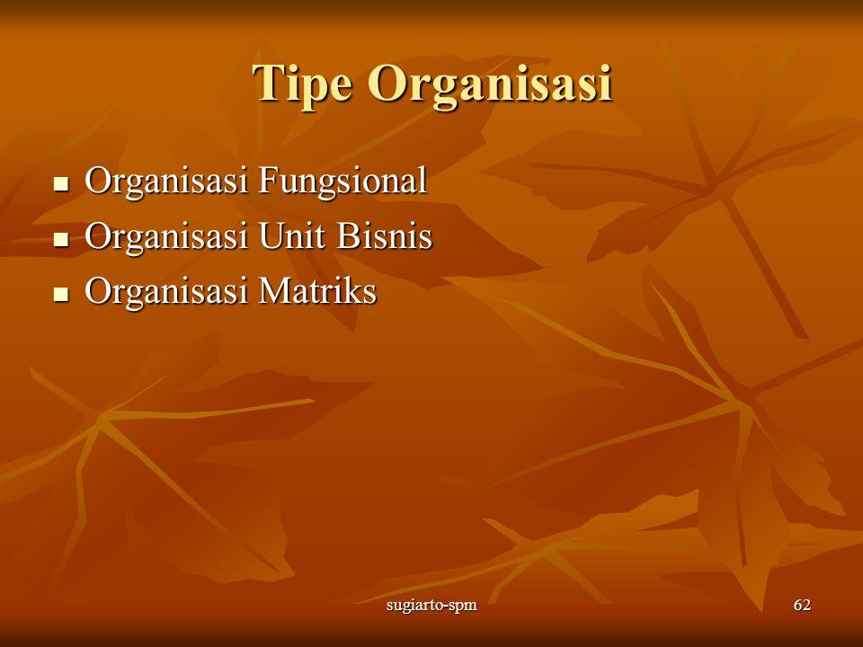 sugiarto-spm62 Tipe Organisasi Organisasi Fungsional Organisasi Fungsional Organisasi Unit Bisnis Organisasi Unit Bisnis Organisasi Matriks Organisasi