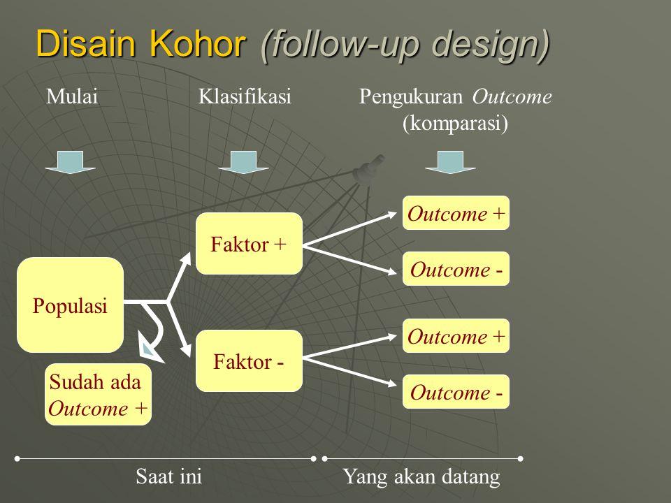 Disain Kohor (follow-up design) Populasi Faktor + Faktor - Outcome + Outcome - Outcome + Outcome - Saat iniYang akan datang MulaiKlasifikasiPengukuran