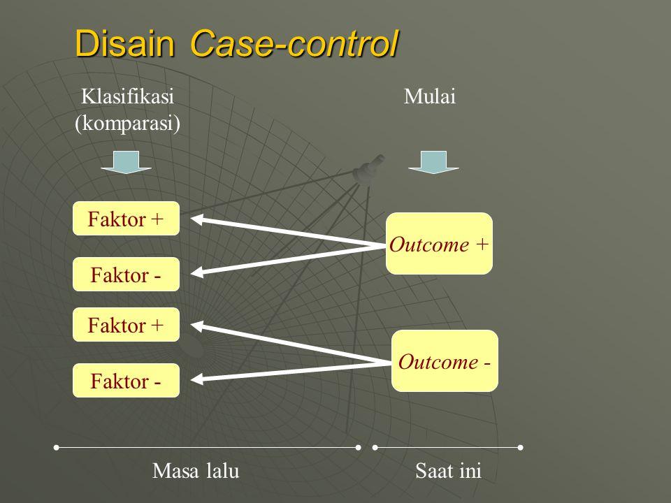Disain Case-control Outcome + Outcome - Faktor + Faktor - Faktor + Faktor - Masa laluSaat ini Klasifikasi (komparasi) Mulai