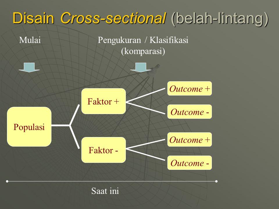 Disain Cross-sectional (belah-lintang) Populasi Faktor + Faktor - Outcome + Outcome - Outcome + Outcome - Saat ini MulaiPengukuran / Klasifikasi (komp