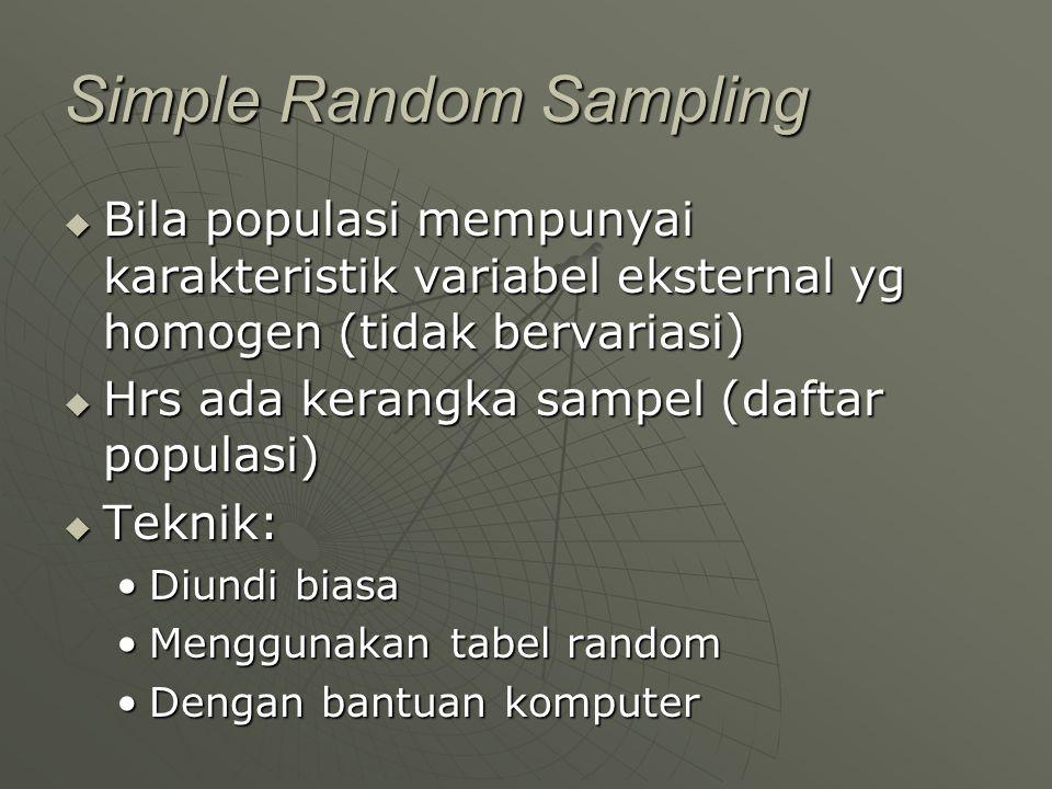 Simple Random Sampling  Bila populasi mempunyai karakteristik variabel eksternal yg homogen (tidak bervariasi)  Hrs ada kerangka sampel (daftar popu